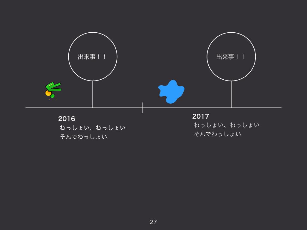 f:id:Saku-Saku:20161205232947j:plain
