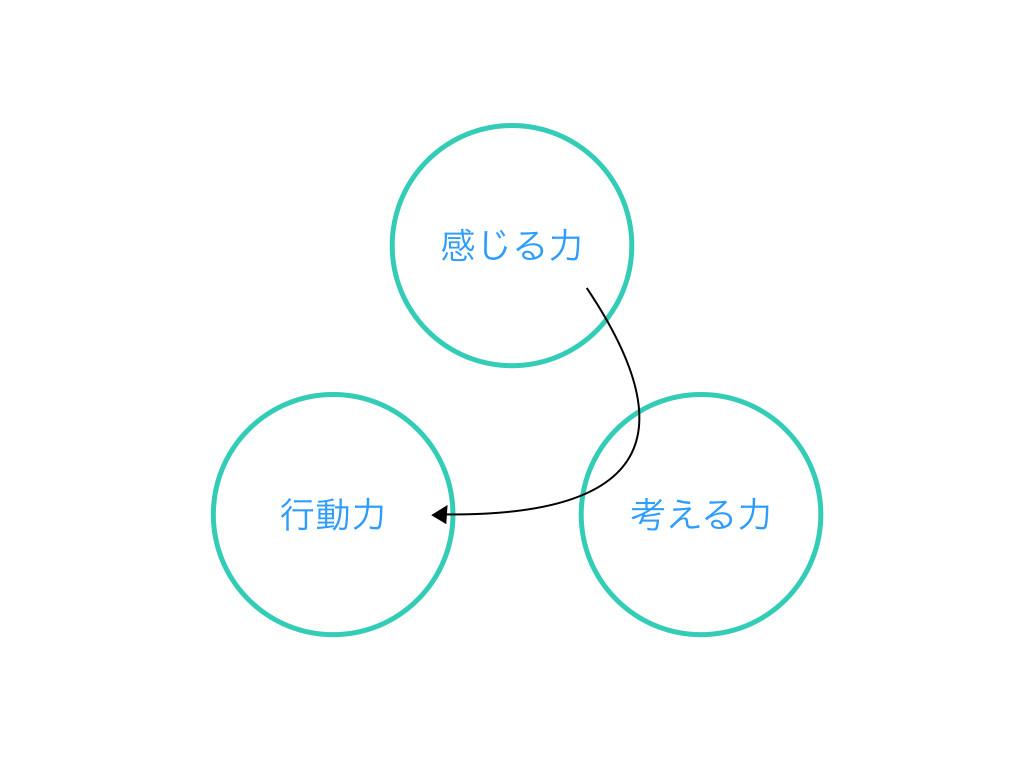 f:id:Saku-Saku:20170420234529j:plain