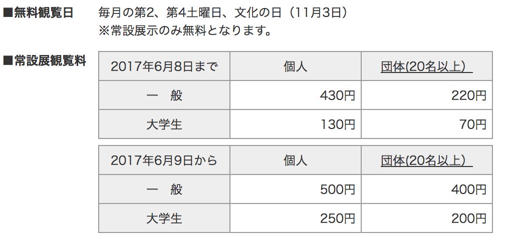 f:id:Saku-Saku:20170423172316p:plain