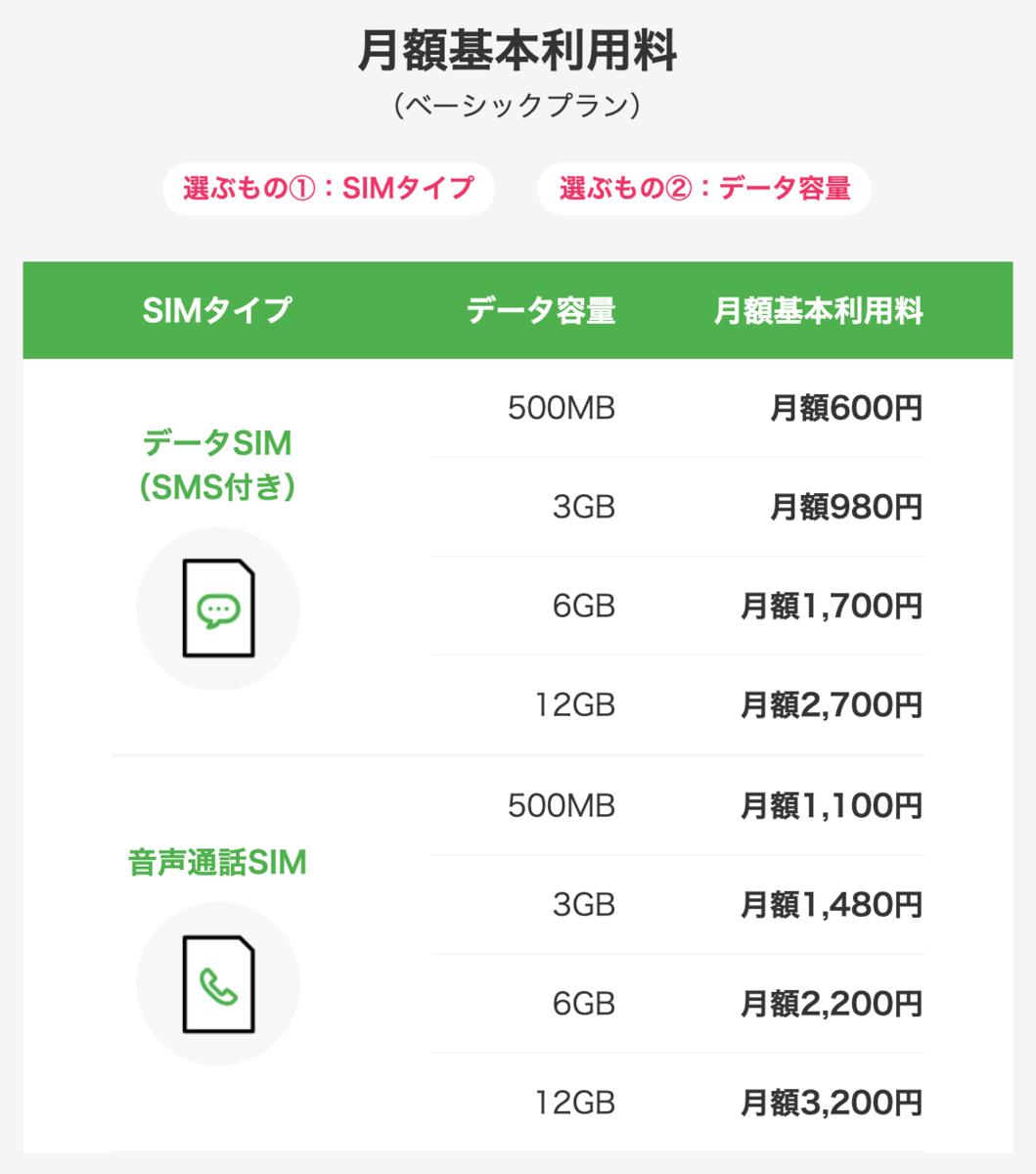 f:id:Saku-Saku:20200402190122p:plain
