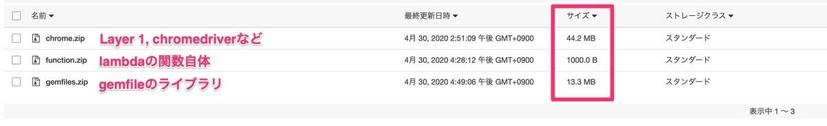 f:id:Saku-Saku:20200430170235j:plain