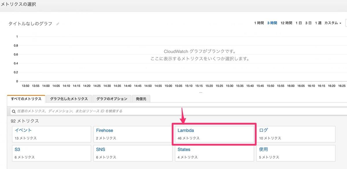 f:id:Saku-Saku:20200516164813j:plain