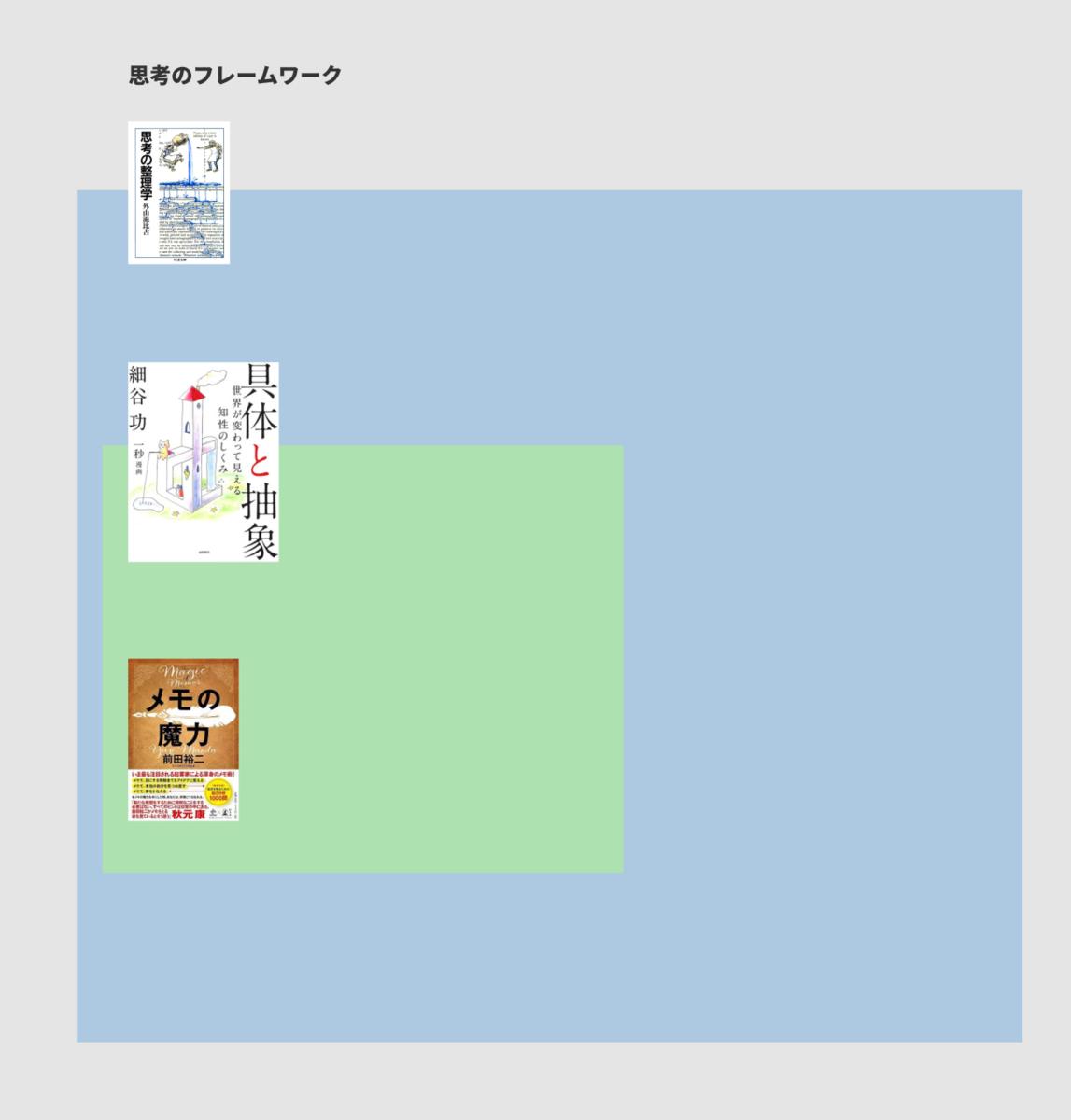 f:id:Saku-Saku:20201212232112p:plain