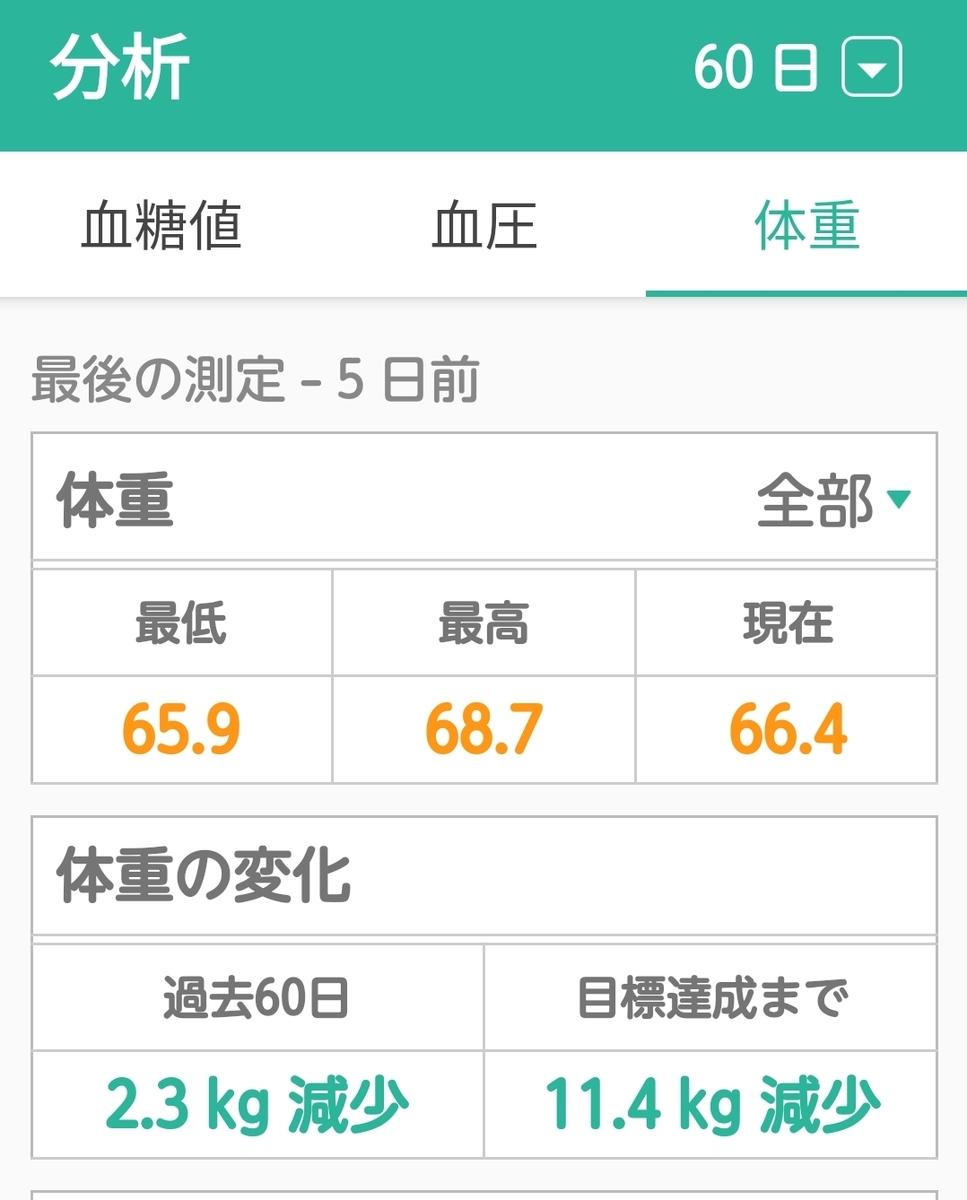 f:id:Sakura13-25:20210421153137j:plain