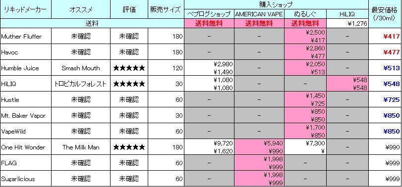 f:id:SakuraMocchie:20170624104024j:plain