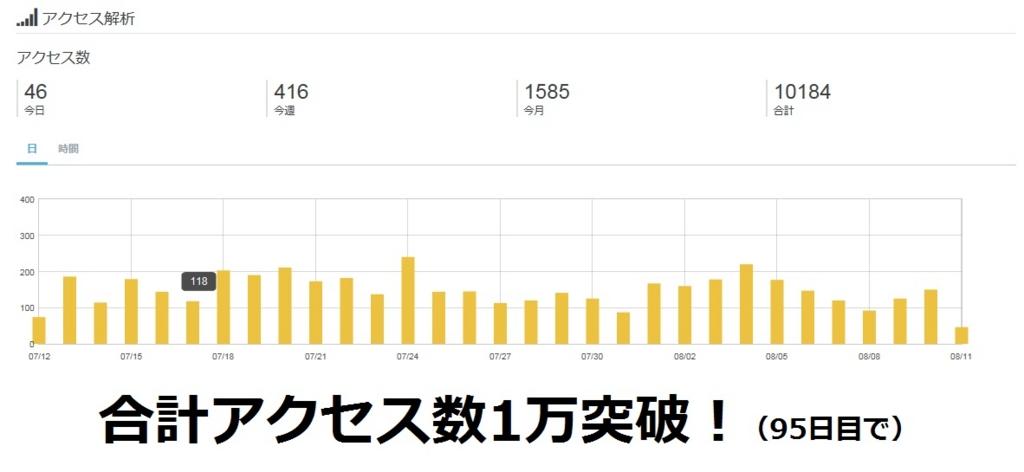 f:id:Sakurachannel0530:20160811153211j:plain