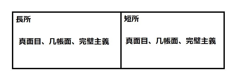f:id:Sakurachannel0530:20170226175124j:plain