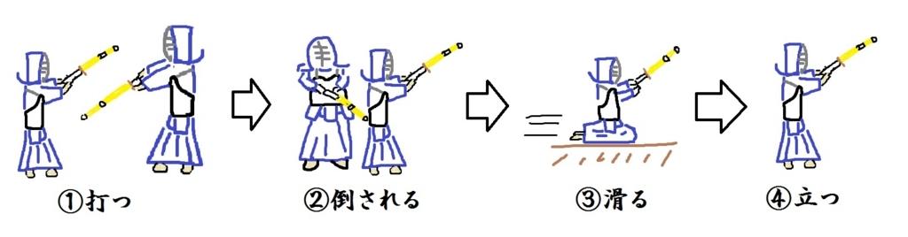 f:id:Sakurachannel0530:20170607180304j:plain