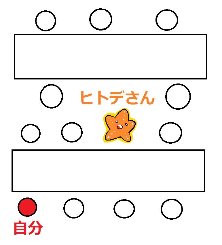 f:id:Sakurachannel0530:20170907180105j:plain