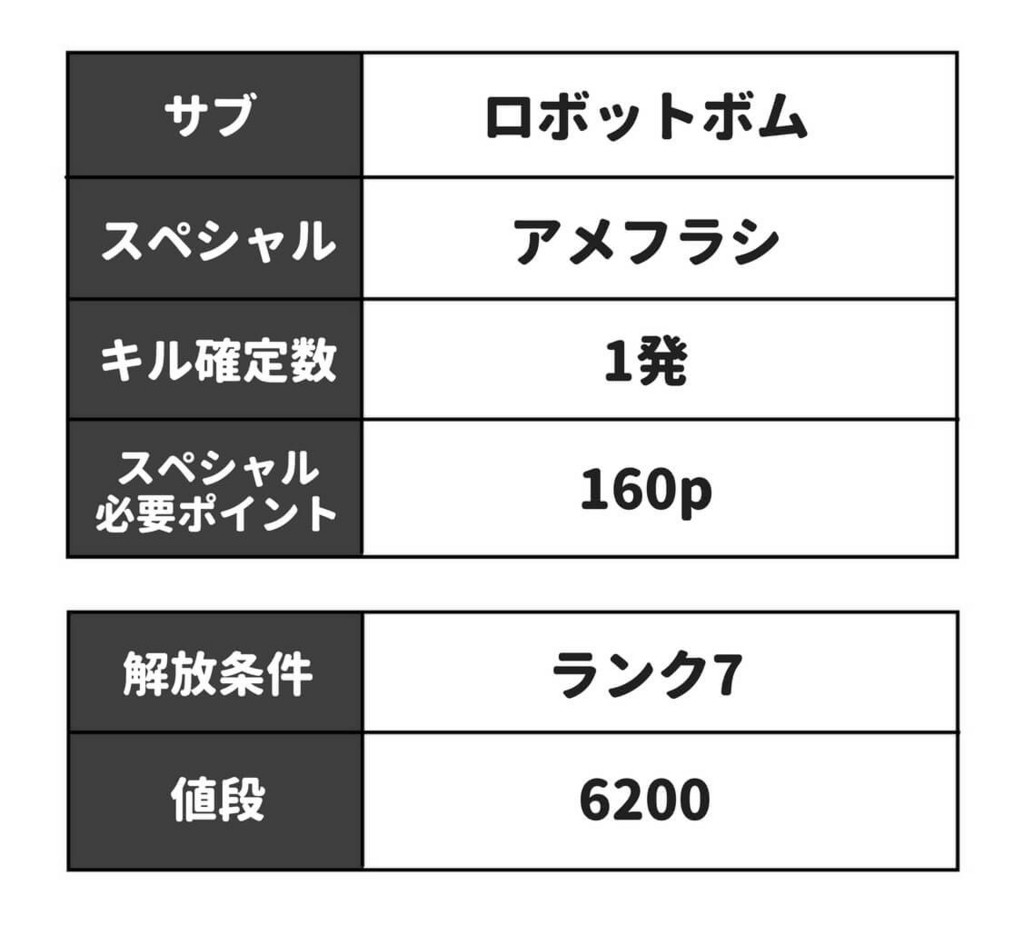 f:id:Sakurachannel0530:20171208072852j:plain