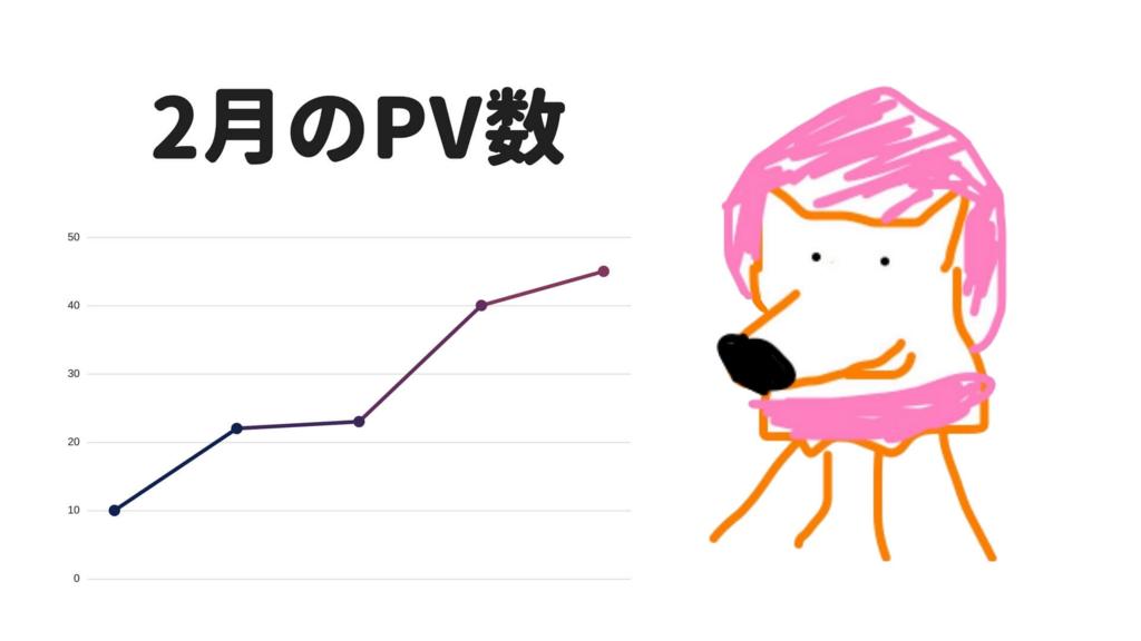 f:id:Sakurachannel0530:20180301151324j:plain