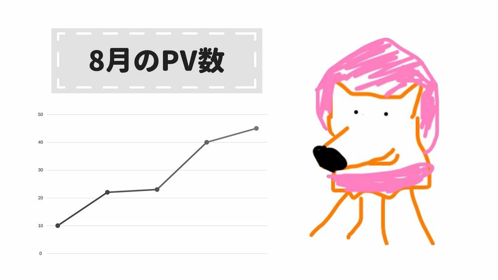 f:id:Sakurachannel0530:20180902180941j:plain