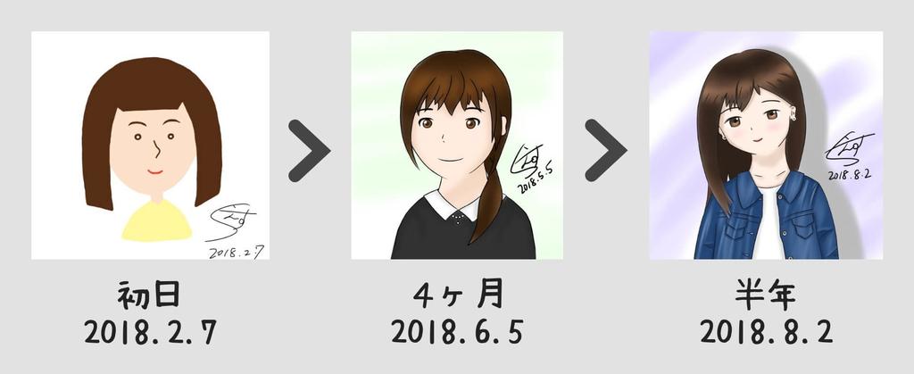 f:id:Sakurachannel0530:20180912144802j:plain