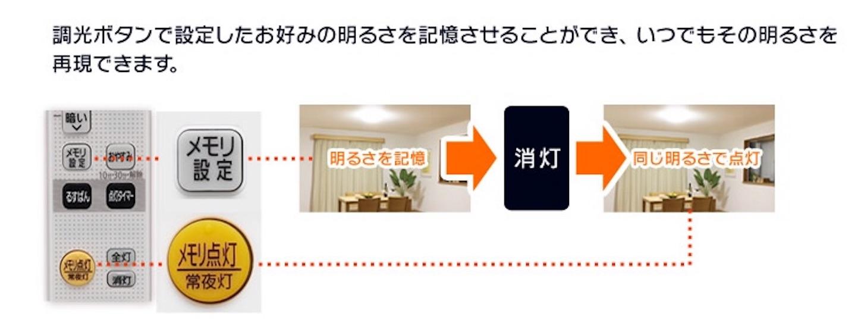 f:id:Sakuranbox:20190723163758j:image