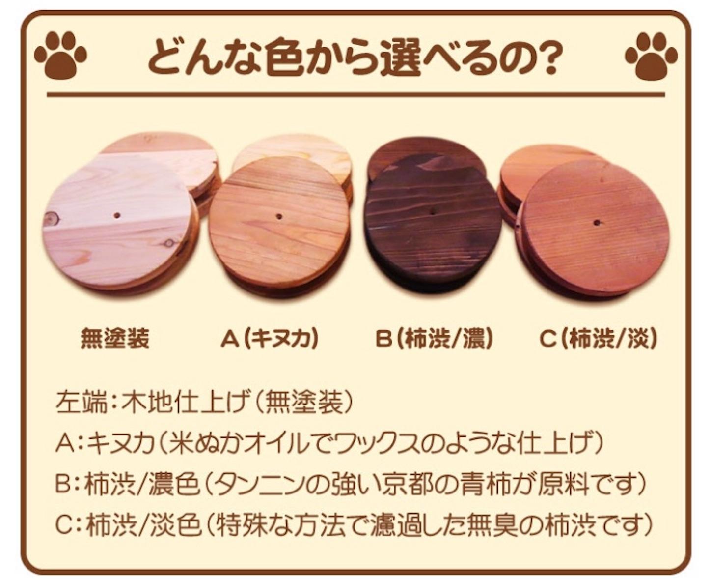 f:id:Sakuranbox:20191230222101j:image