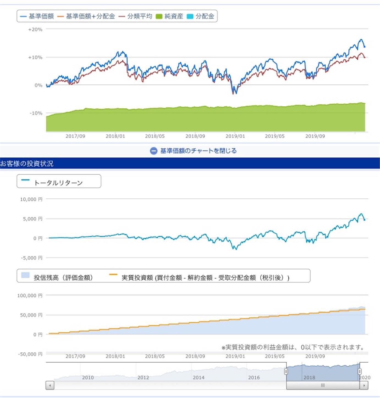 f:id:Sakuranbox:20200201150235j:plain