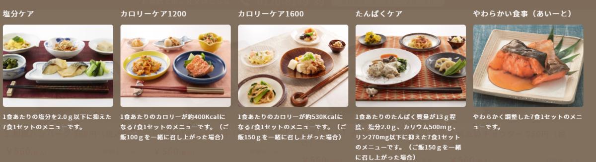 f:id:Sakuranbox:20200209224220p:plain
