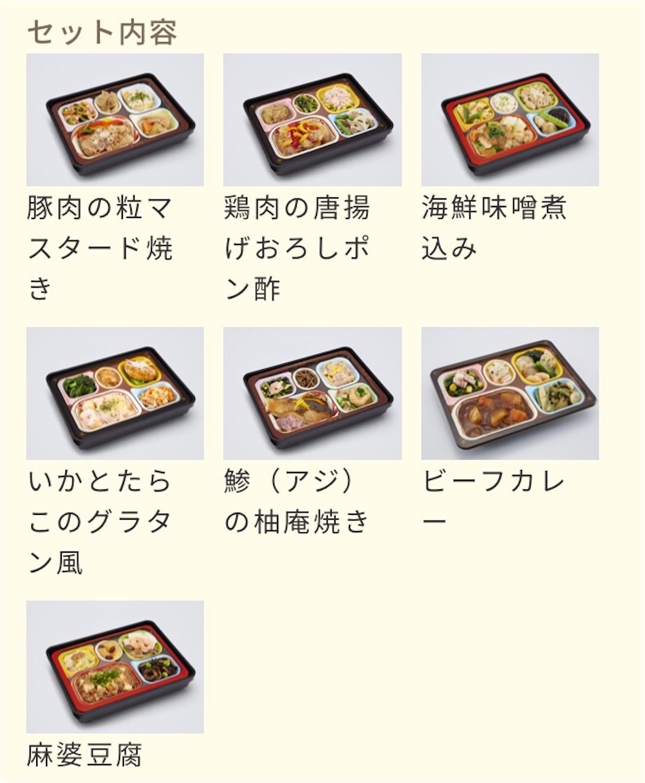 f:id:Sakuranbox:20200210165917j:image