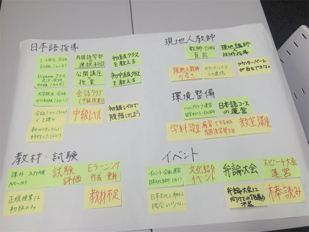 f:id:Sakutaro10:20170915224227j:image