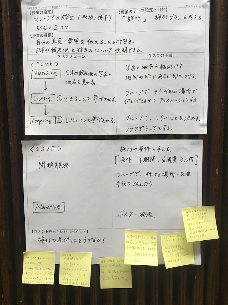 f:id:Sakutaro10:20180318210740j:image