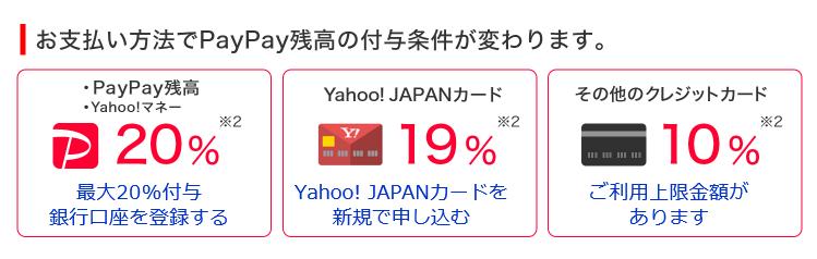 f:id:Salaryman-Takashi:20190211182410p:plain