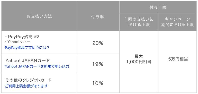 f:id:Salaryman-Takashi:20190211182557p:plain