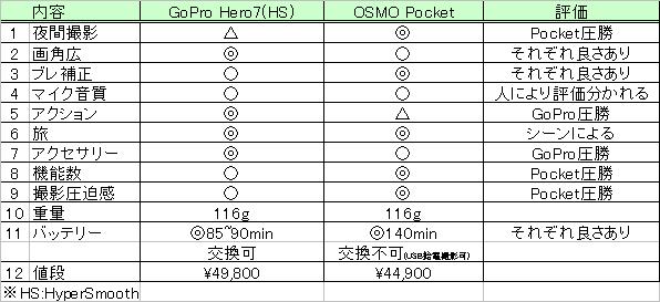 f:id:Salaryman-Takashi:20190214220012p:plain