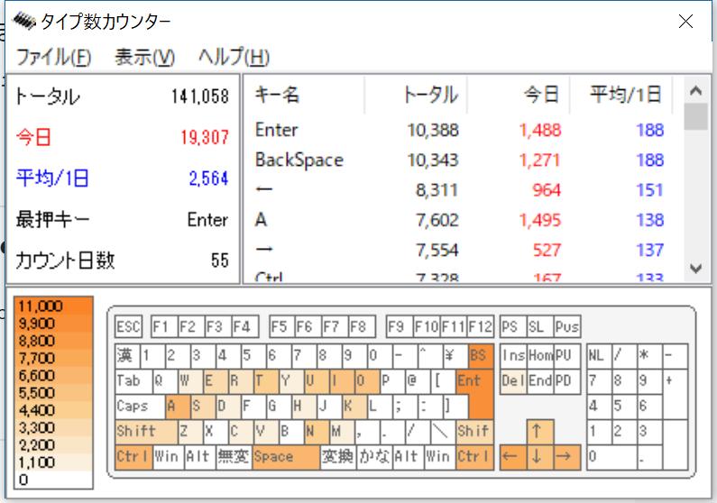 f:id:Salicylic_acid3:20181125034630p:plain