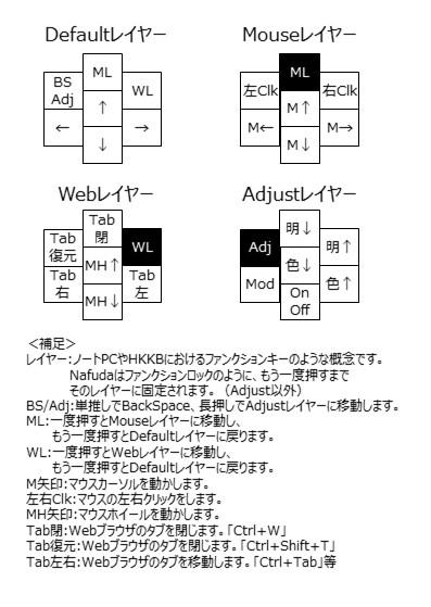 f:id:Salicylic_acid3:20190608025116j:plain