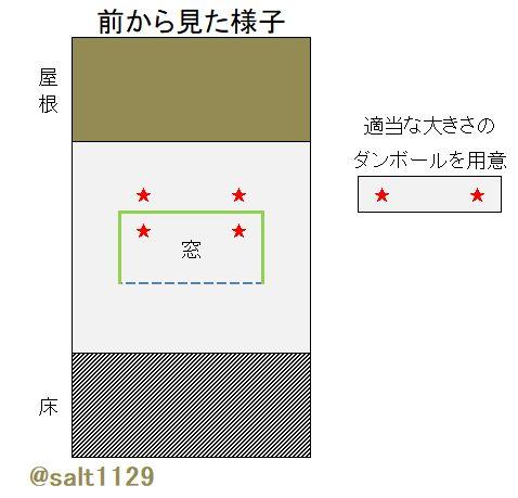 f:id:Salt1129:20200421052723j:plain