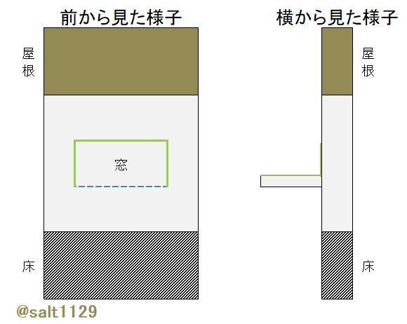 f:id:Salt1129:20200421052815j:plain