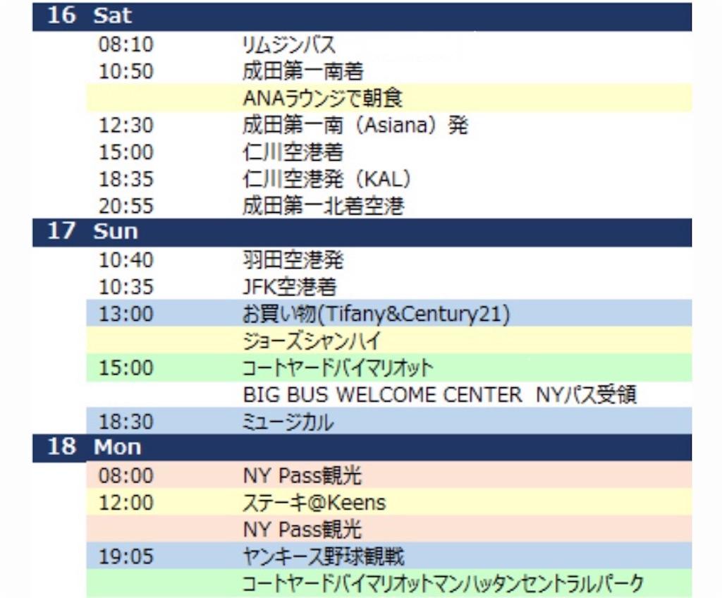 f:id:Samantha_TOKYO:20171213205554j:image