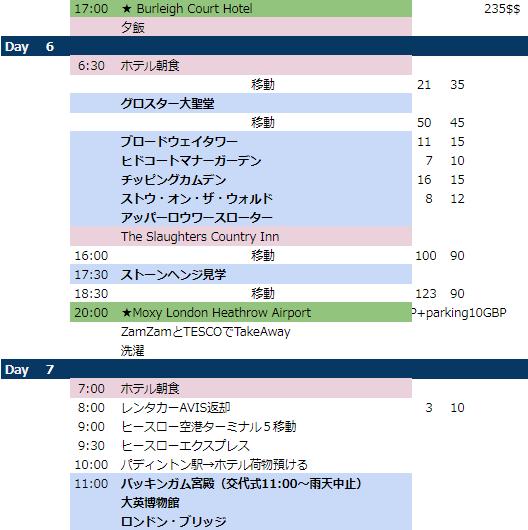 f:id:Samantha_TOKYO:20180617131303p:plain