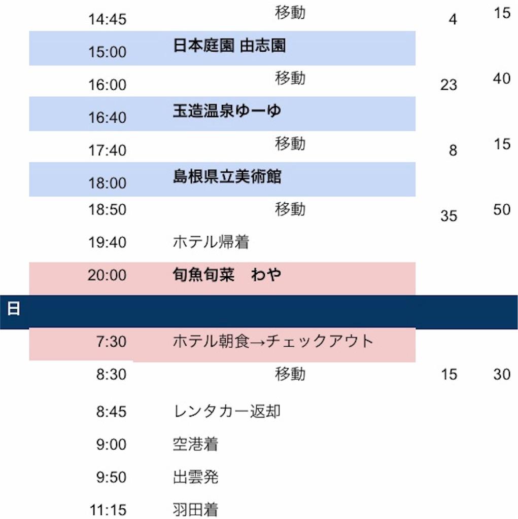 f:id:Samantha_TOKYO:20181021081109j:image