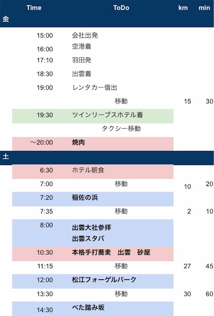 f:id:Samantha_TOKYO:20181021081243j:image