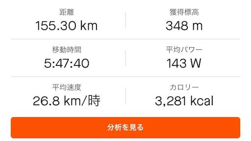 f:id:Sanden_cyclist:20210505223156j:image
