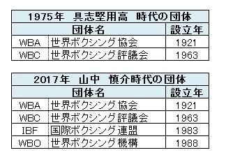 f:id:Sanpo-yoshi2016:20170304160036j:plain