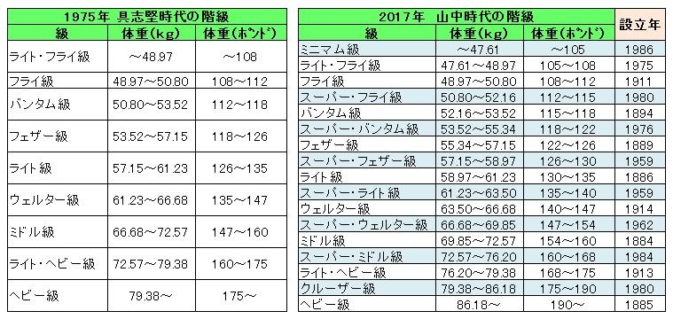 f:id:Sanpo-yoshi2016:20170304161108j:plain