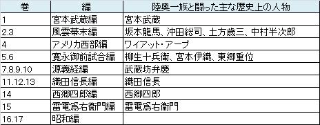 f:id:Sanpo-yoshi2016:20170401084314p:plain