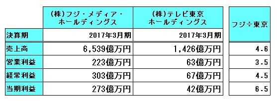 f:id:Sanpo-yoshi2016:20170605003230j:plain