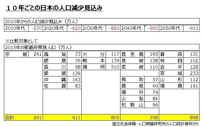 f:id:Sanpo-yoshi2016:20170810144307j:plain
