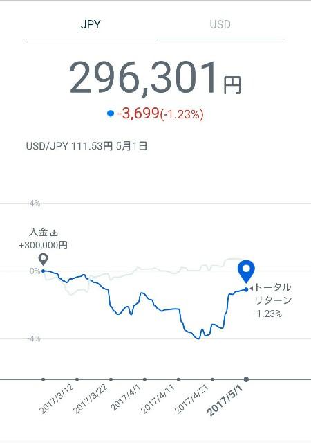 f:id:Sanuki:20170510215227j:plain