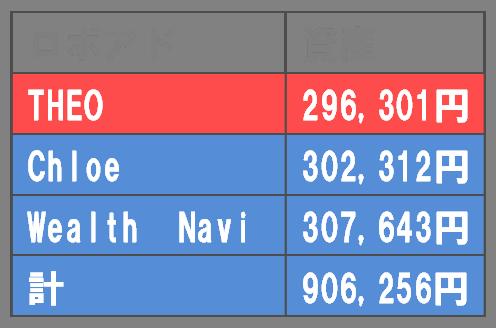 f:id:Sanuki:20170510221502p:plain