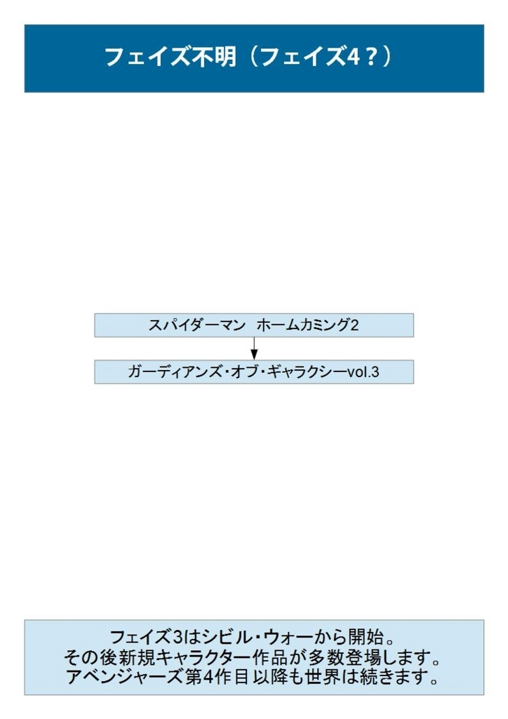 f:id:Sanyontama:20170927210009j:plain