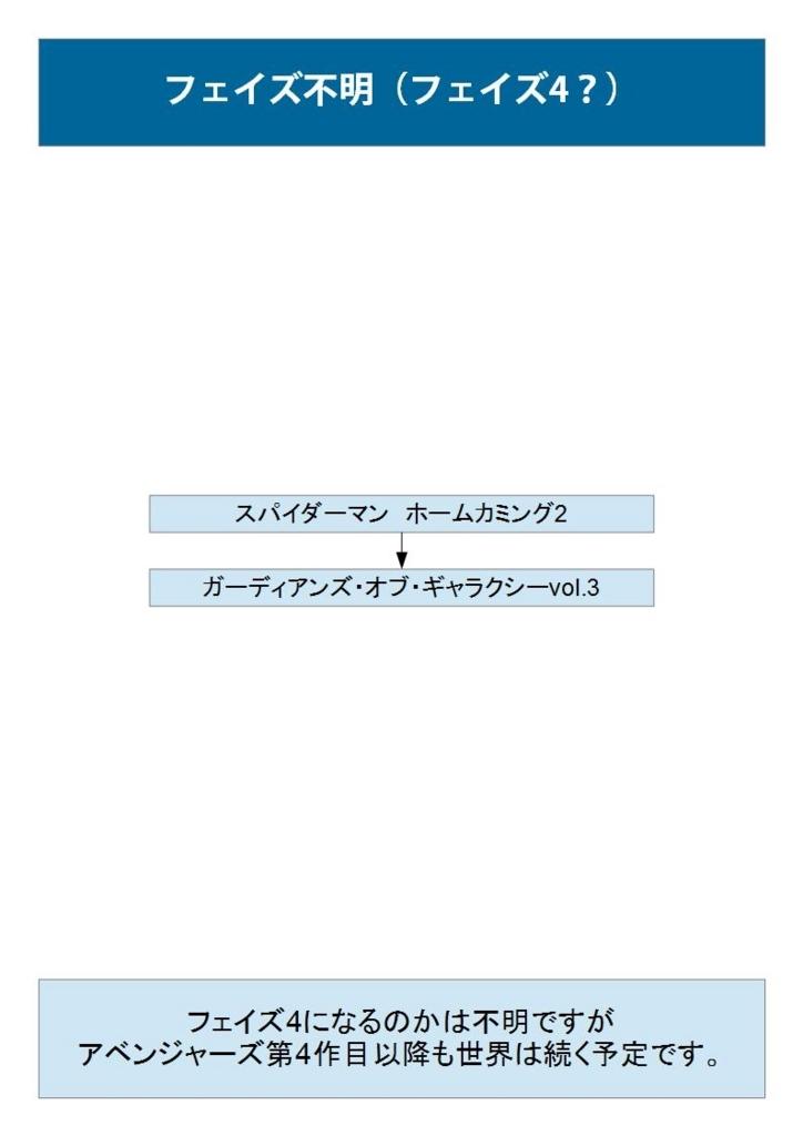 f:id:Sanyontama:20180408234043j:plain