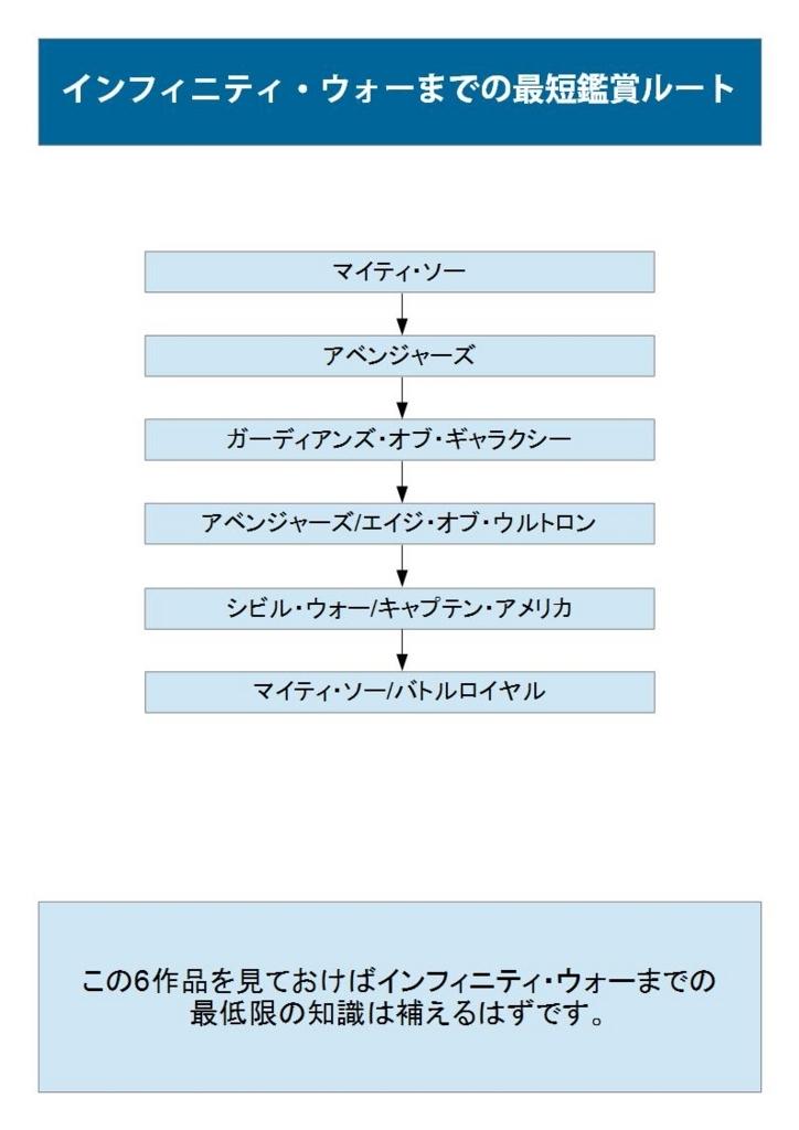 f:id:Sanyontama:20180411224725j:plain