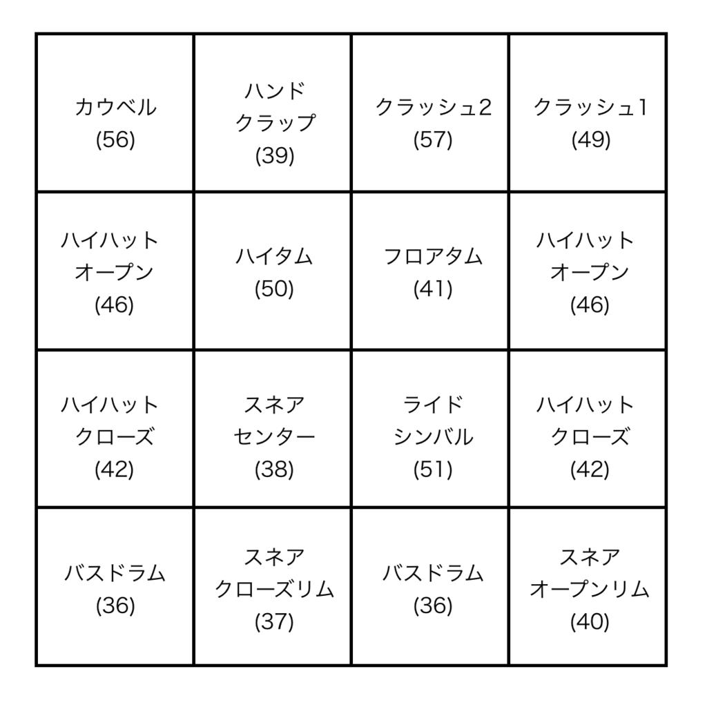 f:id:Sasatoo0521:20181227021125p:plain