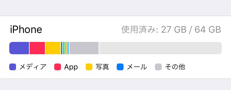 f:id:Sasatoo0521:20190221230344j:plain