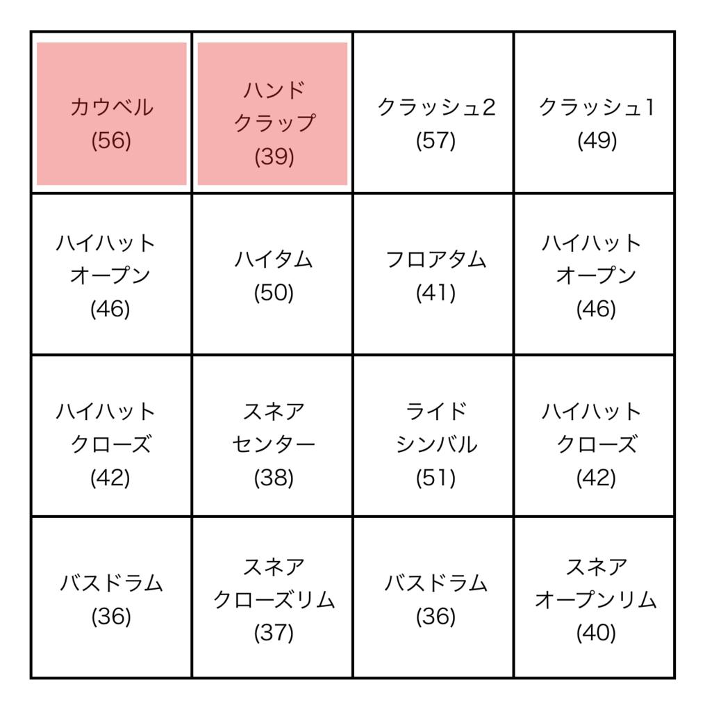 f:id:Sasatoo0521:20190223153017p:plain