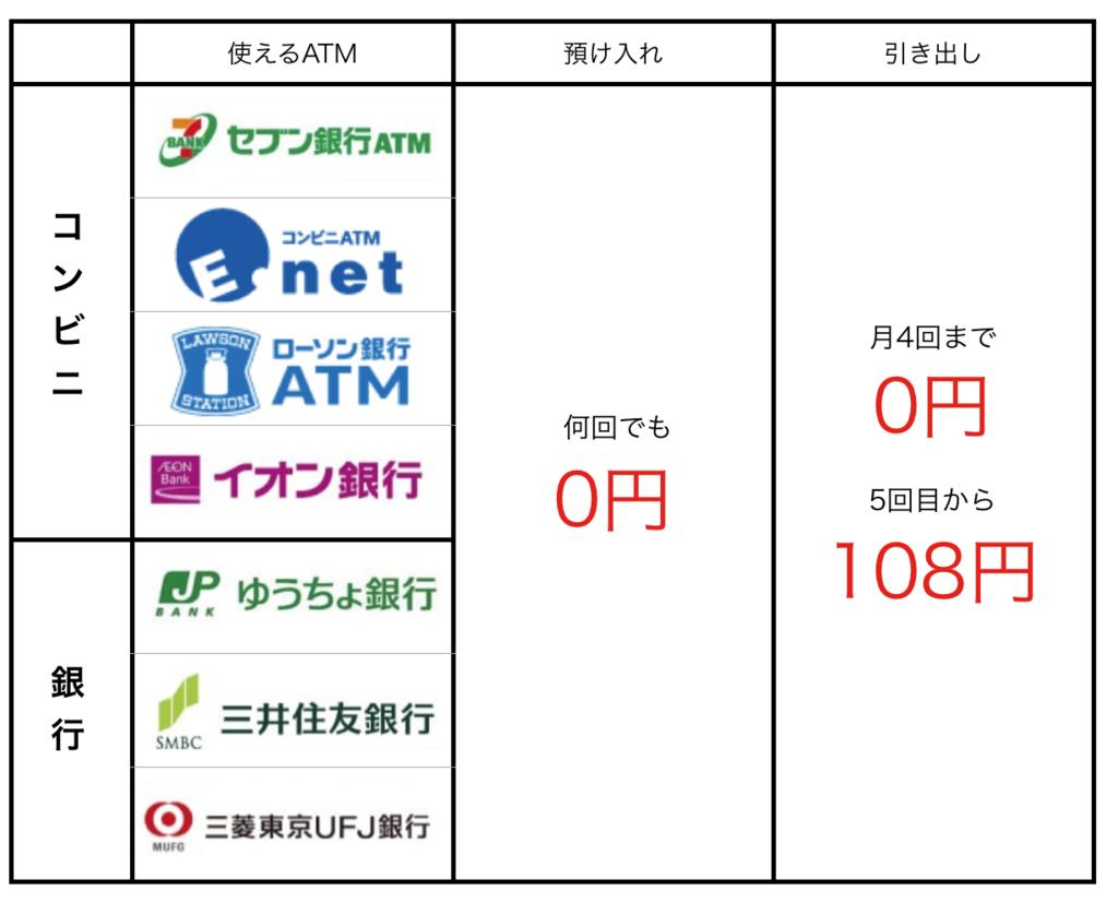 f:id:Sasatoo0521:20190302121152p:plain
